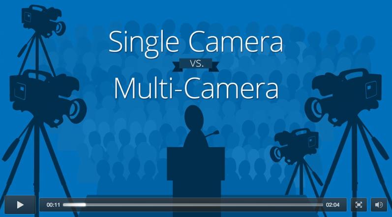 single camera multi cam