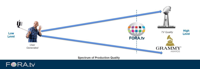 spectrum of production quality.jpg