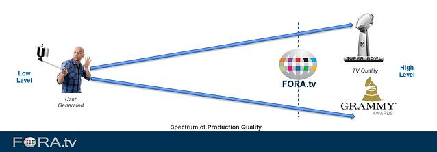 spectrum of production quality.jpg